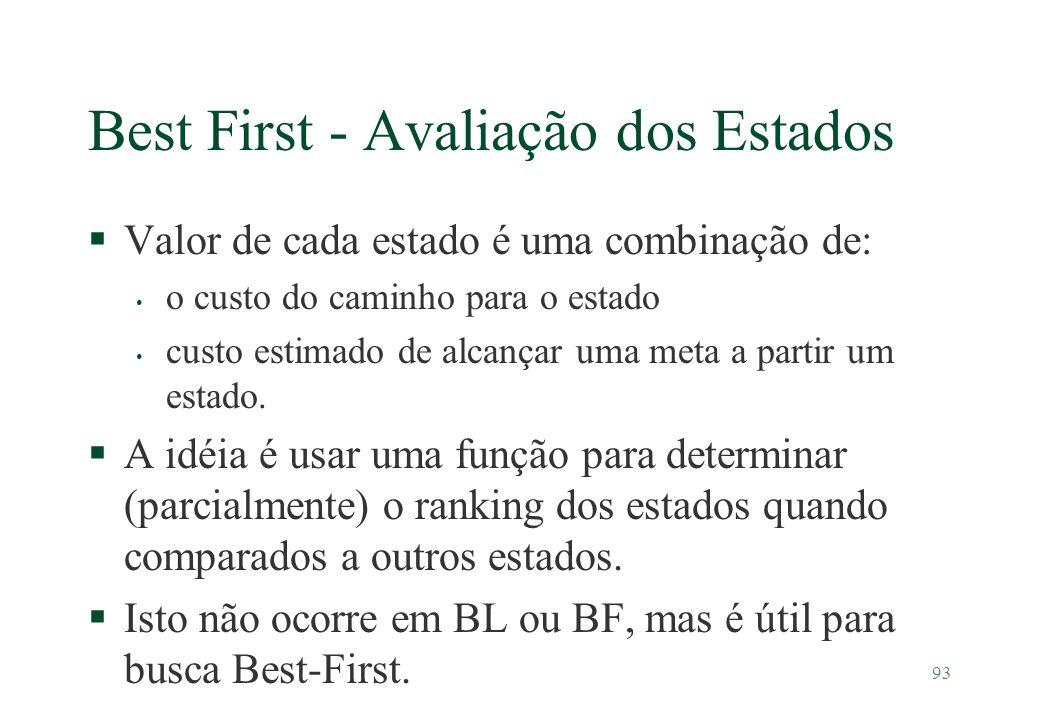 Best First - Avaliação dos Estados