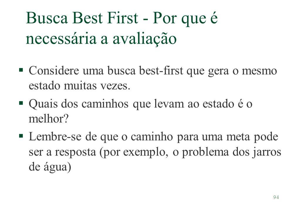 Busca Best First - Por que é necessária a avaliação