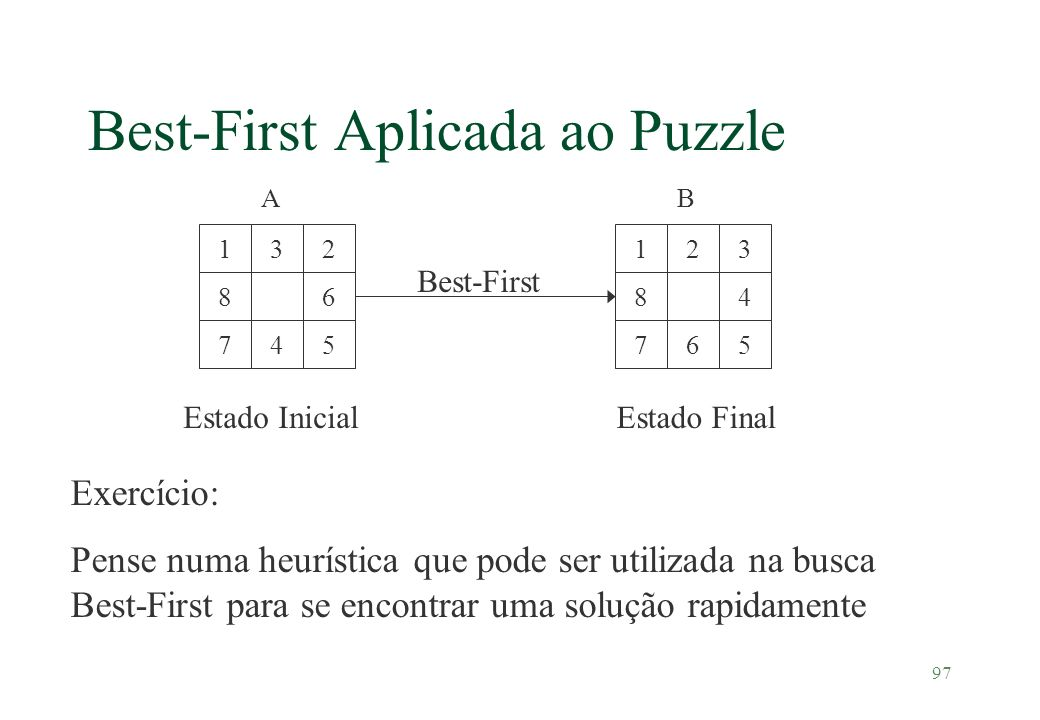 Best-First Aplicada ao Puzzle