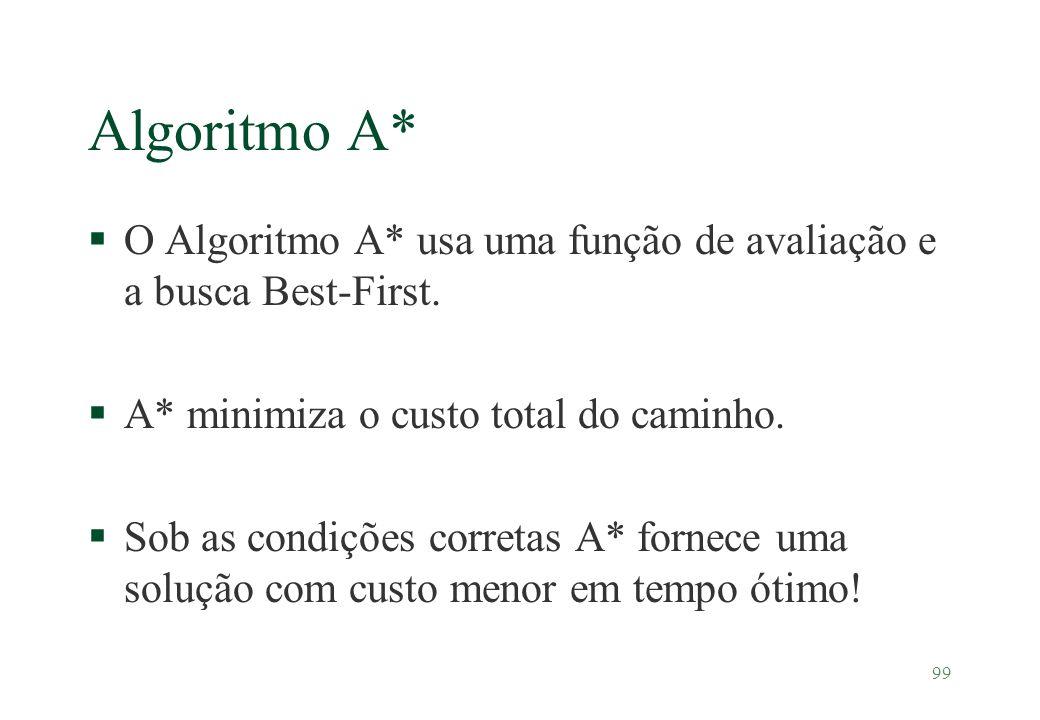 Algoritmo A* O Algoritmo A* usa uma função de avaliação e a busca Best-First. A* minimiza o custo total do caminho.