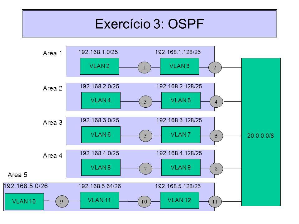 Exercício 3: OSPF Area 1 Area 2 Area 3 Area 4 Area 5 192.168.5.0/26
