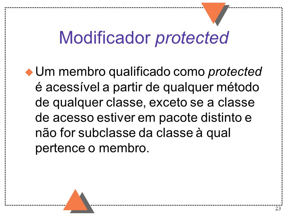 Modificador protected