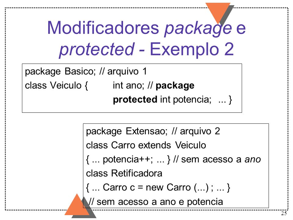 Modificadores package e protected - Exemplo 2