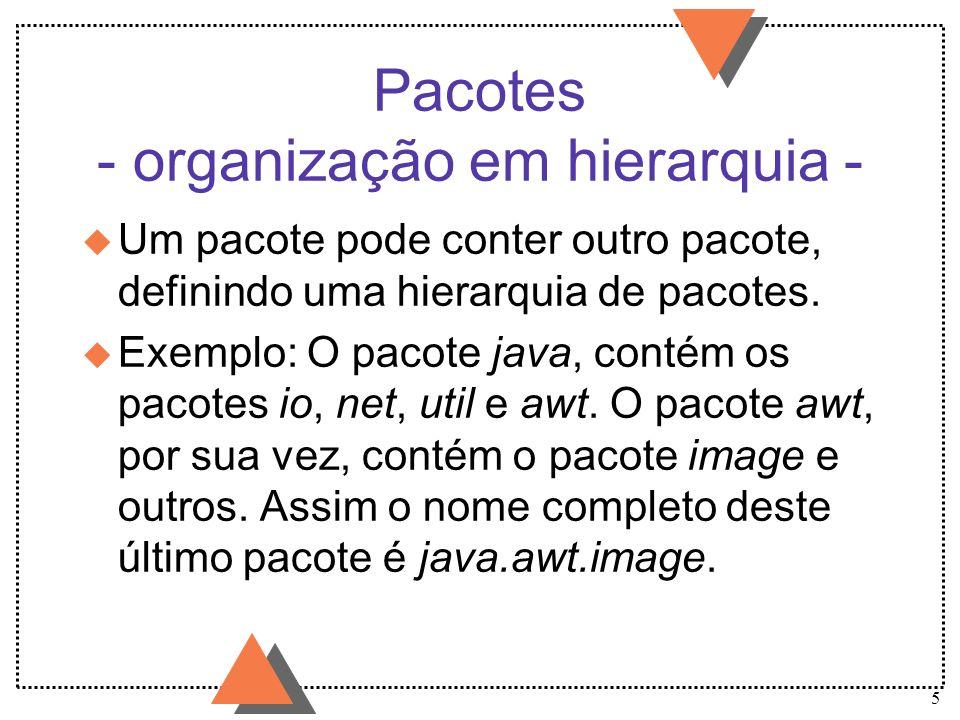 Pacotes - organização em hierarquia -