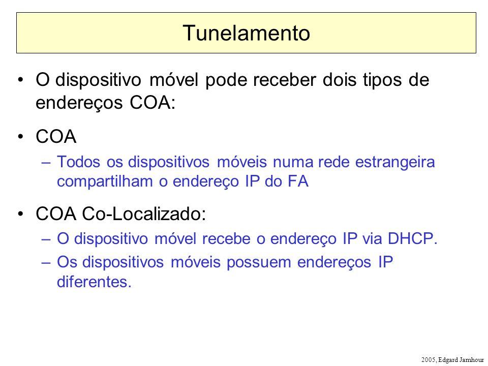 Tunelamento O dispositivo móvel pode receber dois tipos de endereços COA: COA.