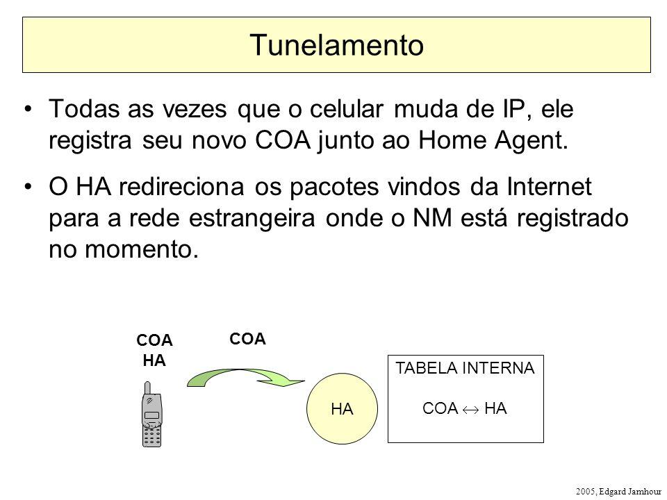 Tunelamento Todas as vezes que o celular muda de IP, ele registra seu novo COA junto ao Home Agent.