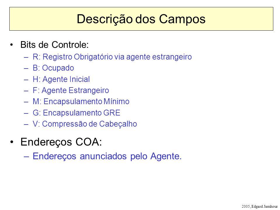 Descrição dos Campos Endereços COA: Bits de Controle:
