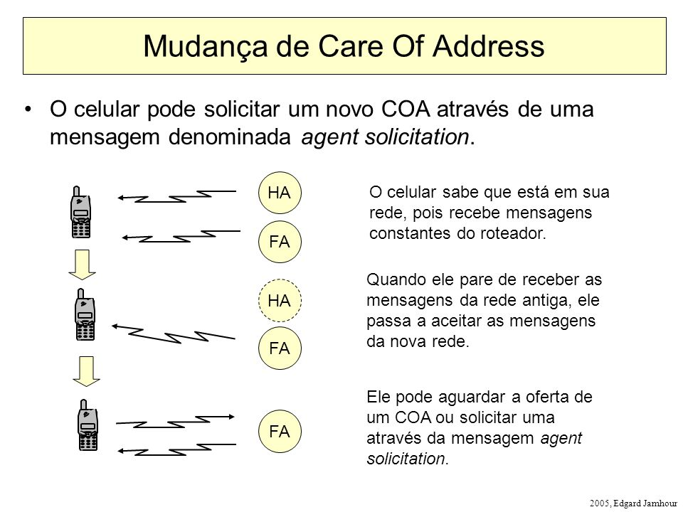 Mudança de Care Of Address