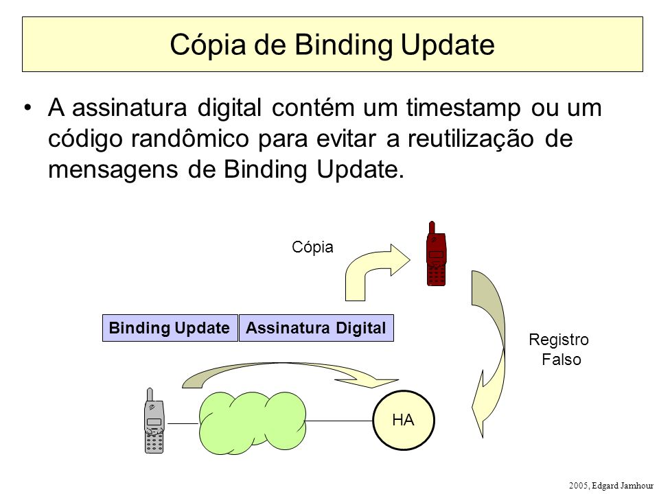Cópia de Binding Update