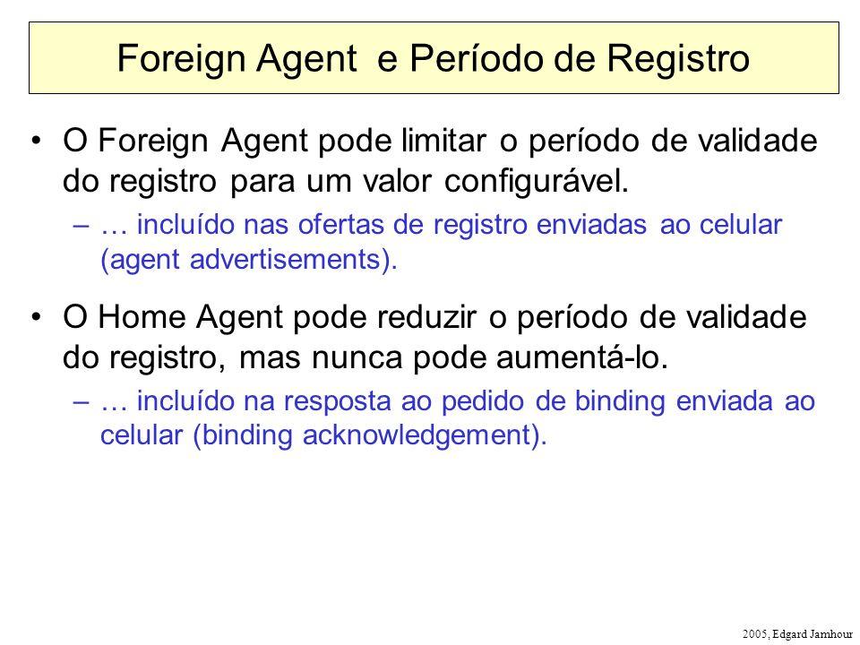 Foreign Agent e Período de Registro