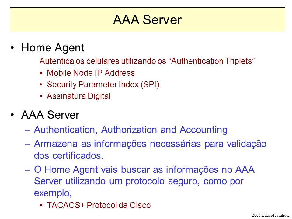 AAA Server Home Agent AAA Server
