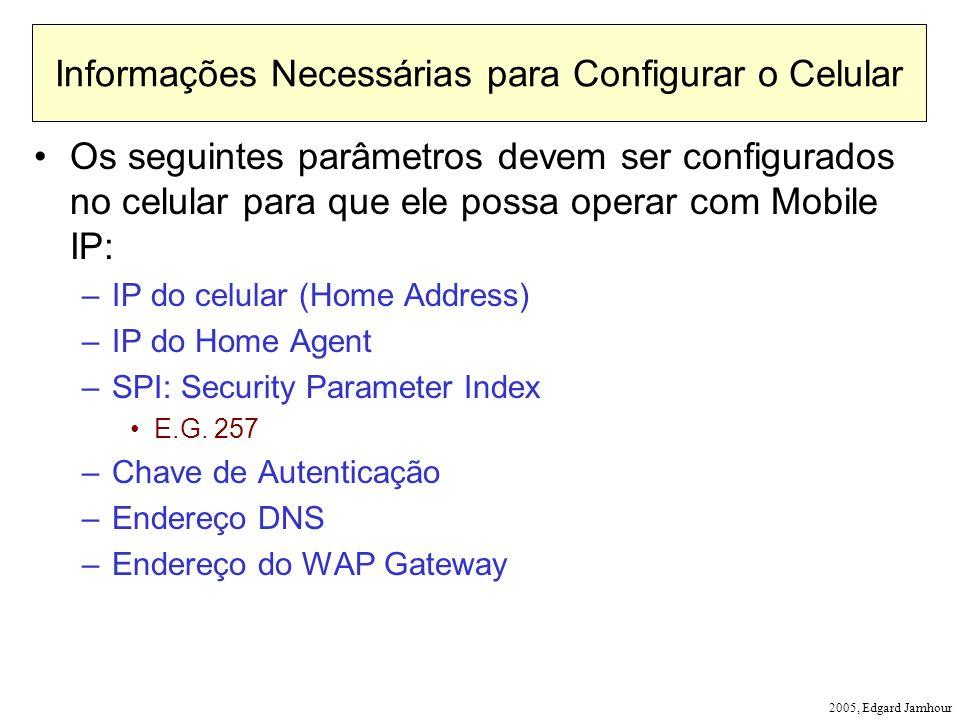 Informações Necessárias para Configurar o Celular