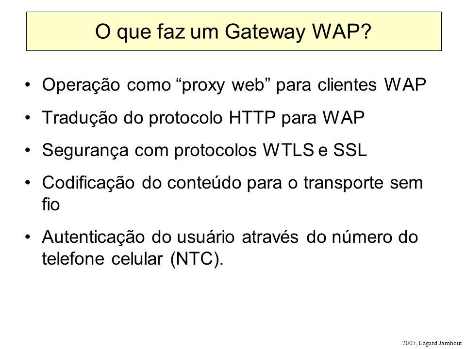 O que faz um Gateway WAP Operação como proxy web para clientes WAP