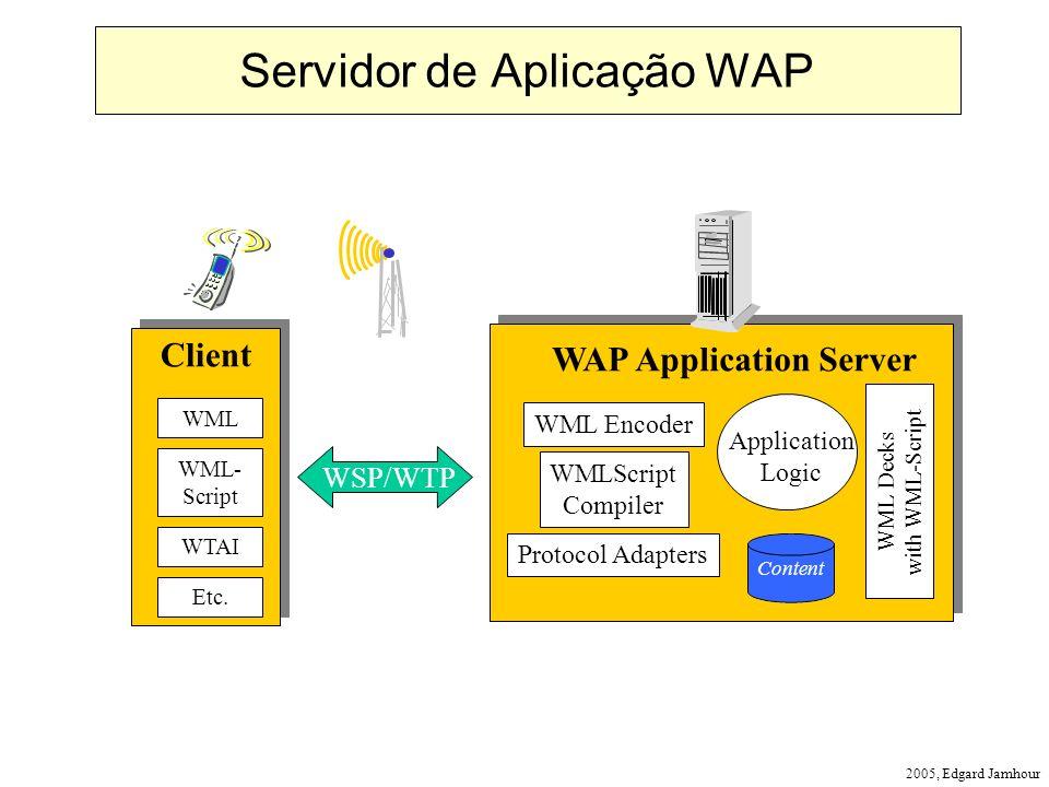 Servidor de Aplicação WAP