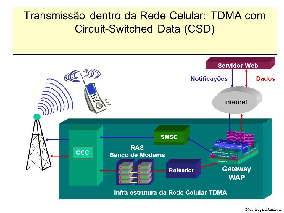 Infra-estrutura da Rede Celular TDMA