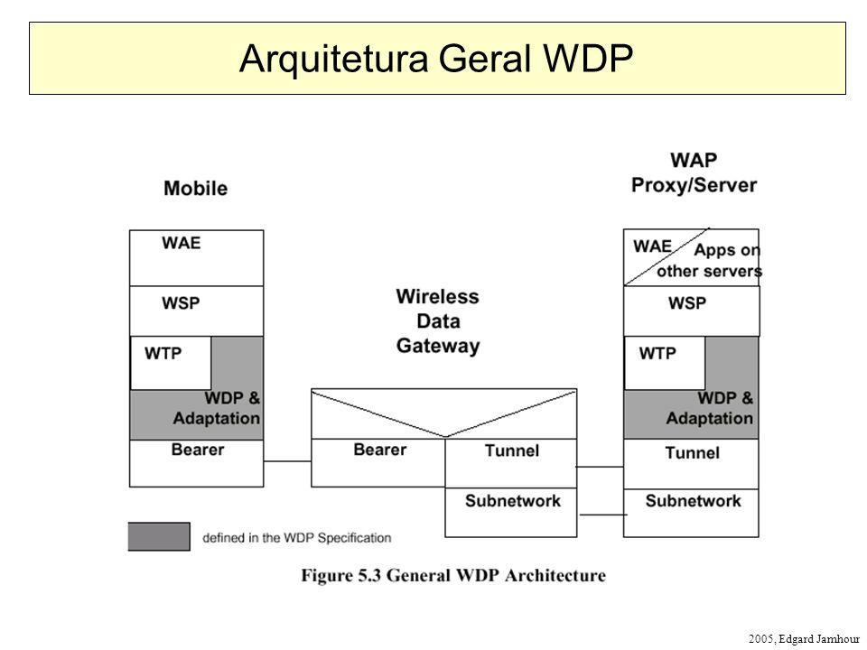 Arquitetura Geral WDP