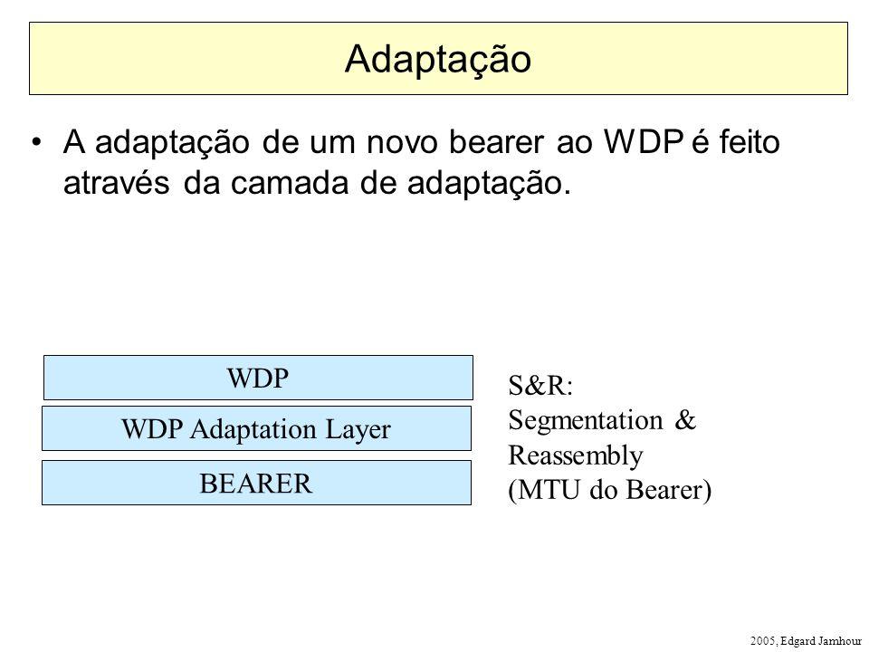 Adaptação A adaptação de um novo bearer ao WDP é feito através da camada de adaptação. WDP. S&R: Segmentation & Reassembly.