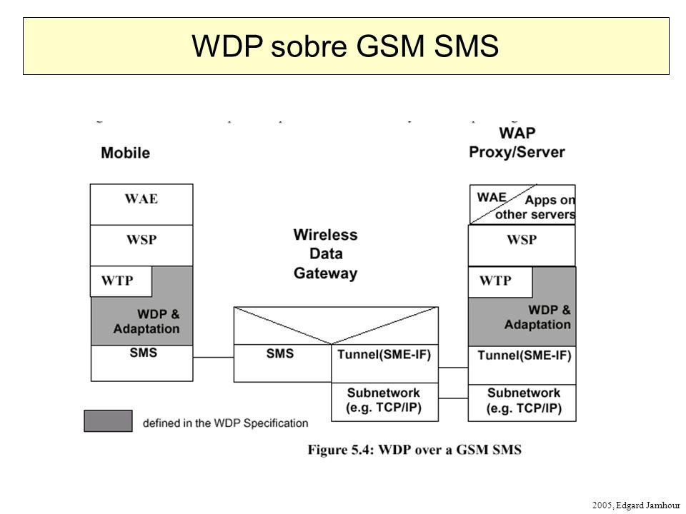 WDP sobre GSM SMS