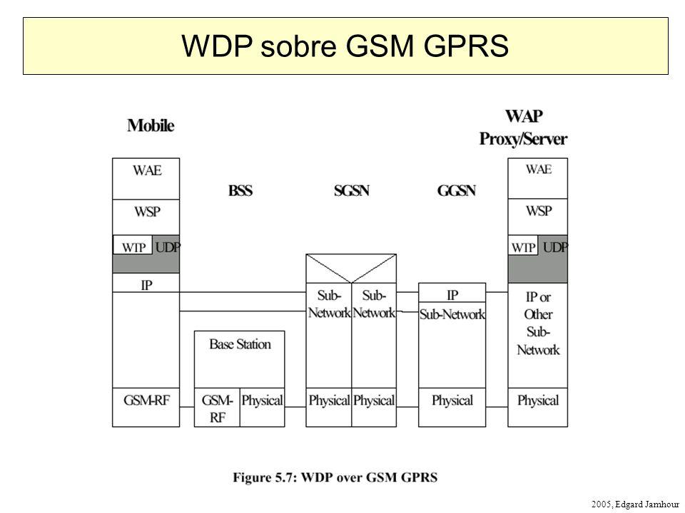 WDP sobre GSM GPRS