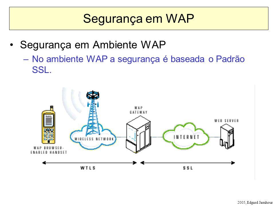 Segurança em WAP Segurança em Ambiente WAP