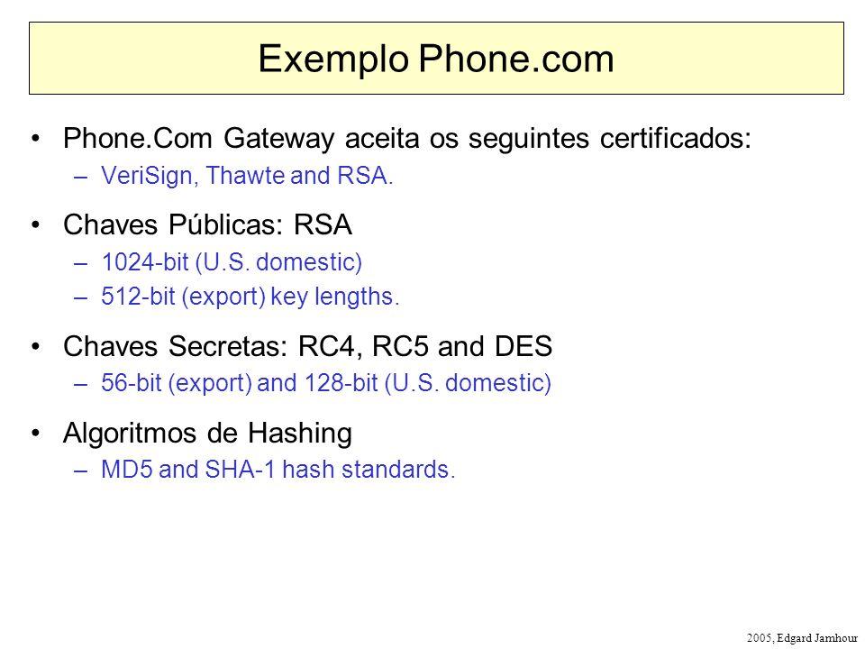 Exemplo Phone.com Phone.Com Gateway aceita os seguintes certificados: