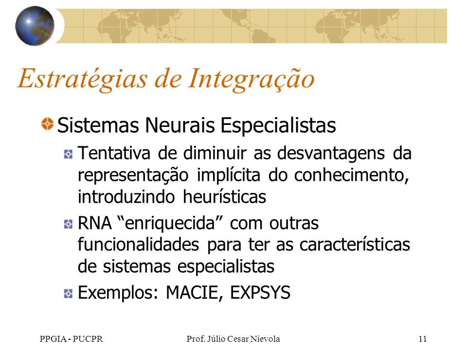 Estratégias de Integração