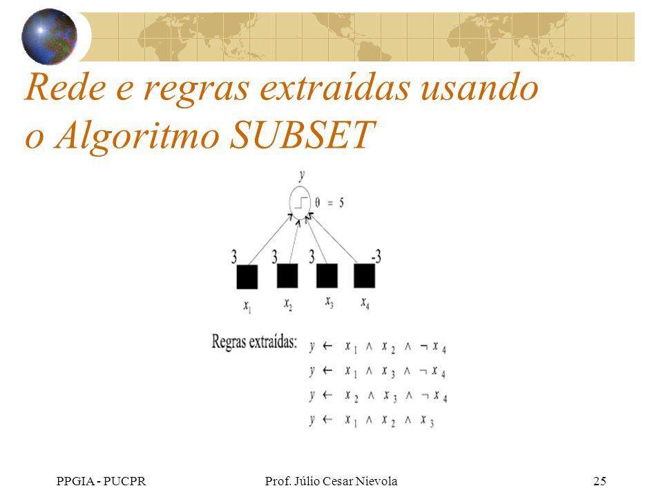 Rede e regras extraídas usando o Algoritmo SUBSET