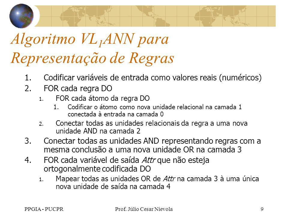 Algoritmo VL1ANN para Representação de Regras