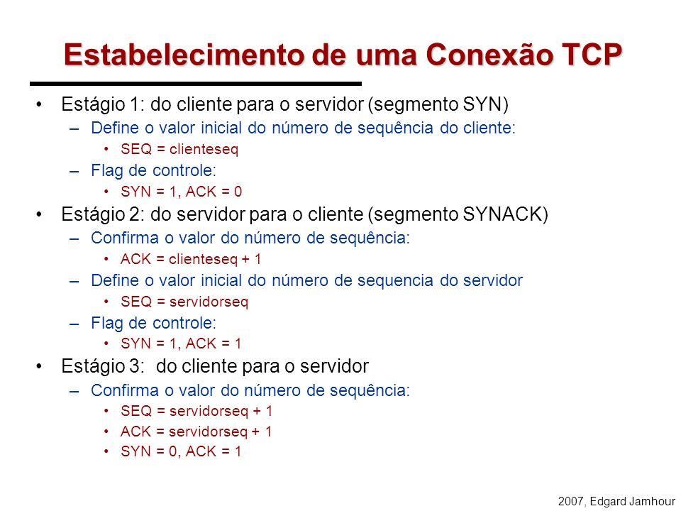 Estabelecimento de uma Conexão TCP