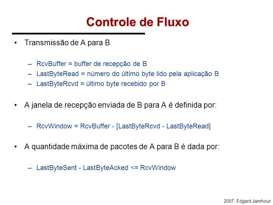 Controle de Fluxo Transmissão de A para B