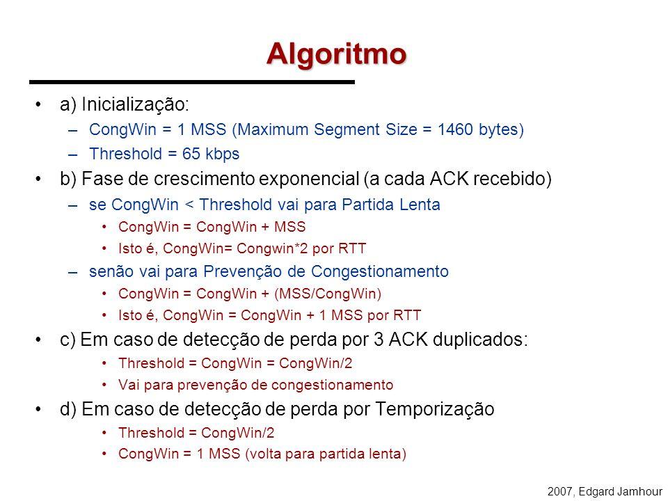 Algoritmo a) Inicialização: