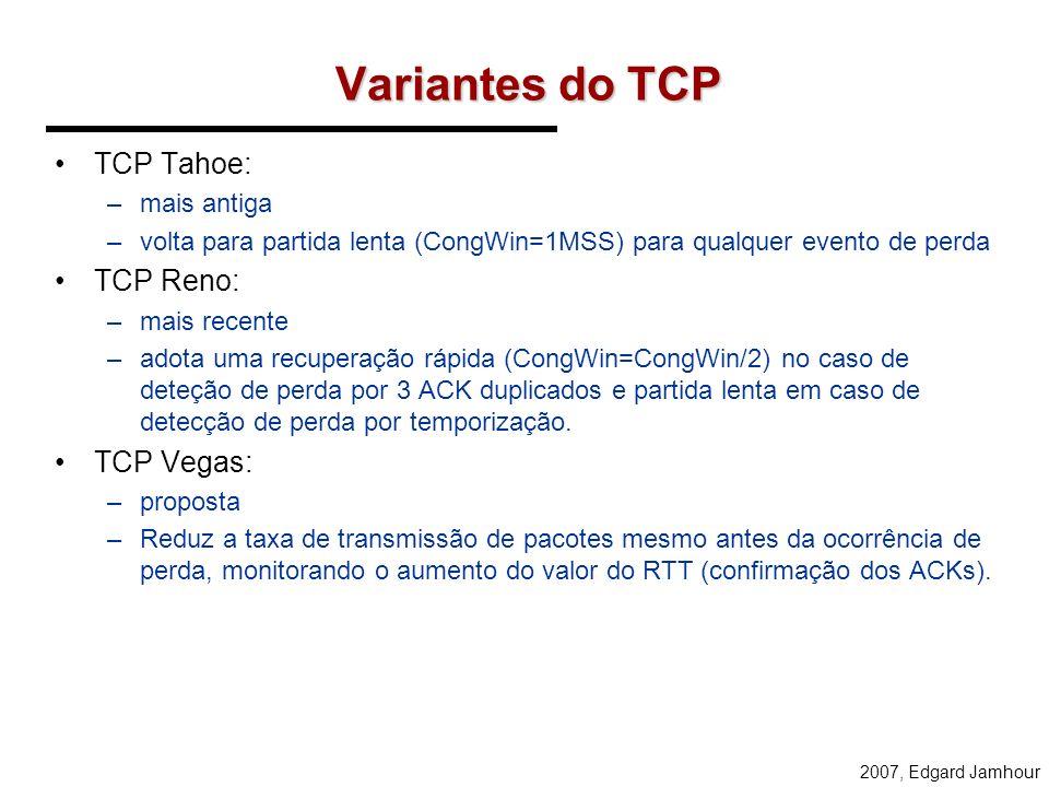 Variantes do TCP TCP Tahoe: TCP Reno: TCP Vegas: mais antiga