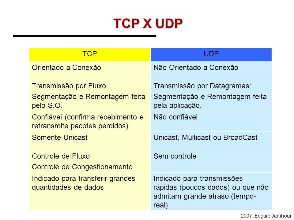 TCP X UDP TCP UDP Orientado a Conexão Não Orientado a Conexão