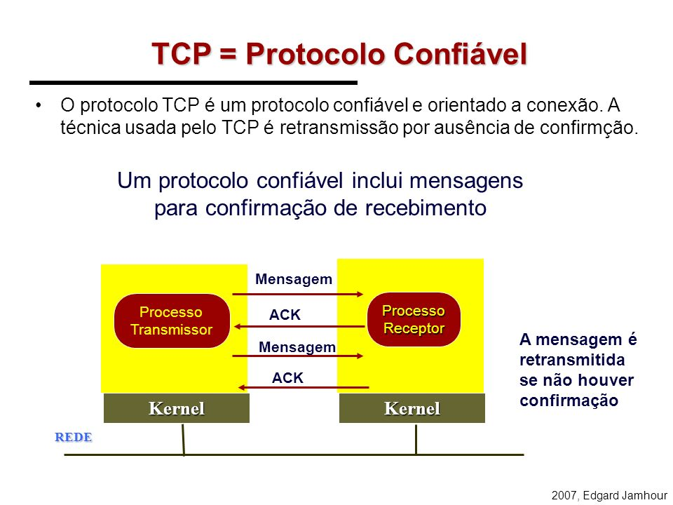 TCP = Protocolo Confiável