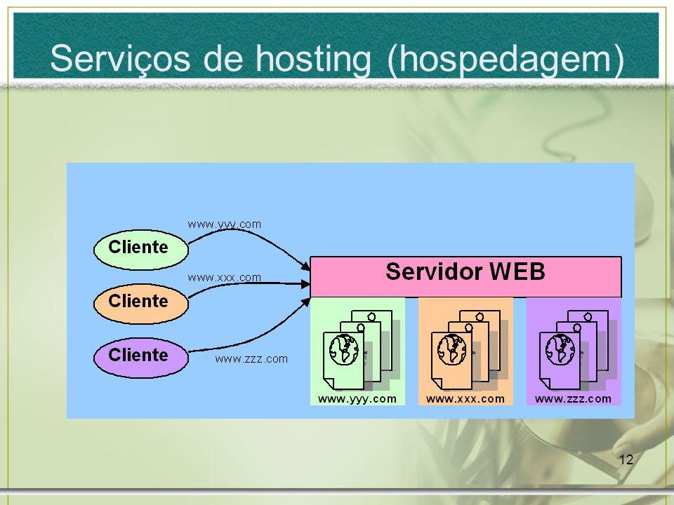 Serviços de hosting (hospedagem)