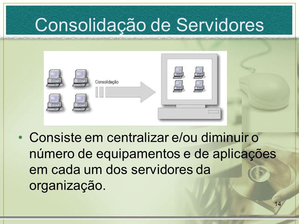 Consolidação de Servidores