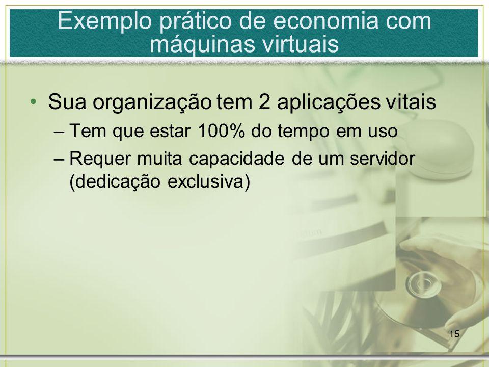 Exemplo prático de economia com máquinas virtuais