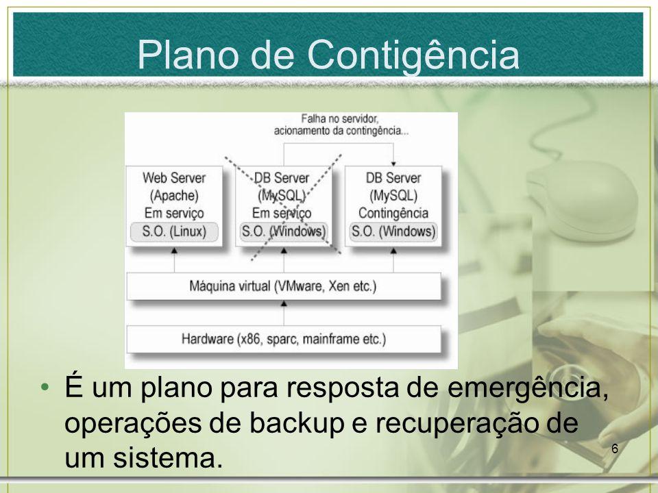 Plano de Contigência É um plano para resposta de emergência, operações de backup e recuperação de um sistema.