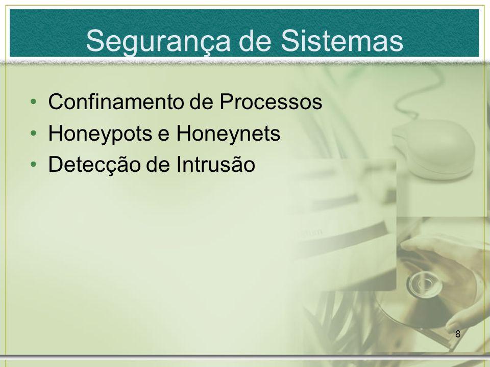 Segurança de Sistemas Confinamento de Processos Honeypots e Honeynets