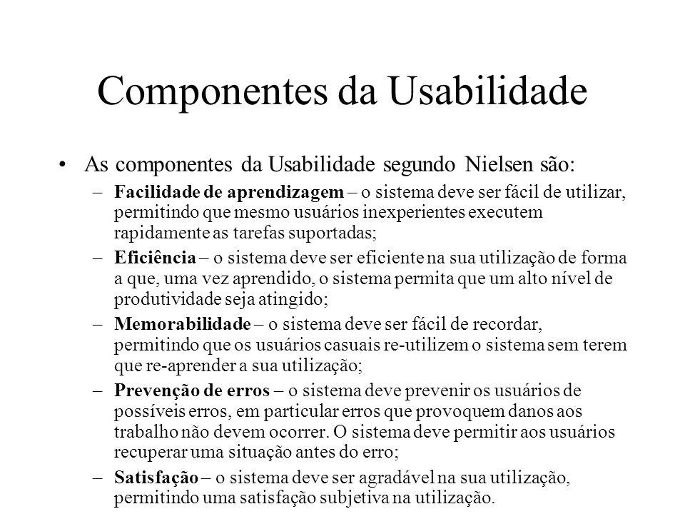 Componentes da Usabilidade