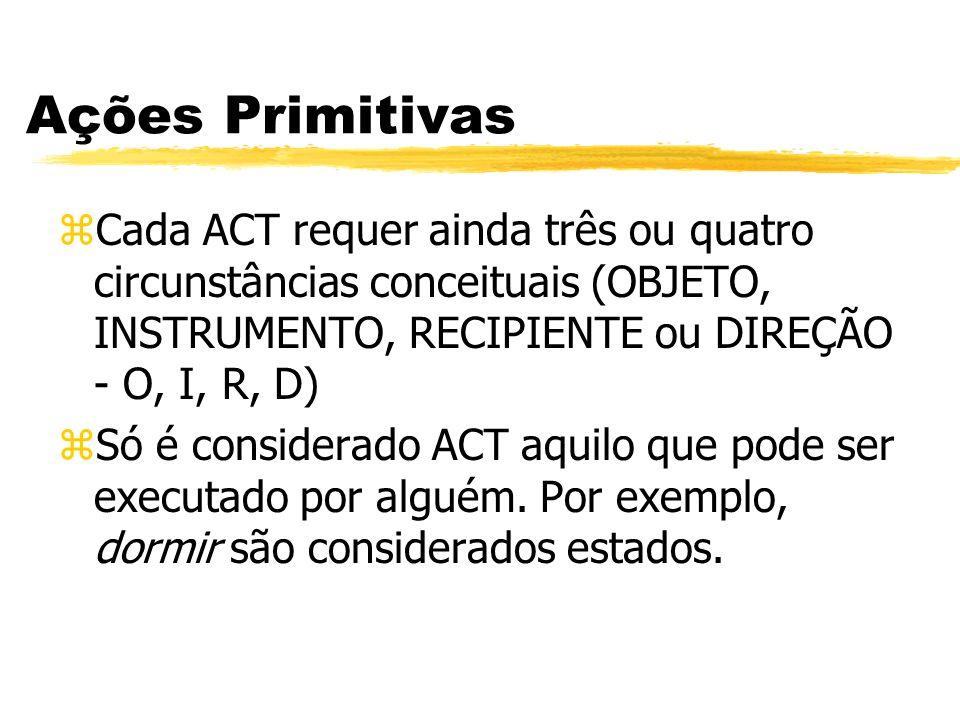 Ações Primitivas Cada ACT requer ainda três ou quatro circunstâncias conceituais (OBJETO, INSTRUMENTO, RECIPIENTE ou DIREÇÃO - O, I, R, D)