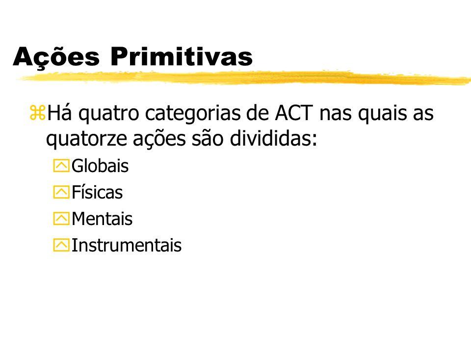 Ações PrimitivasHá quatro categorias de ACT nas quais as quatorze ações são divididas: Globais. Físicas.
