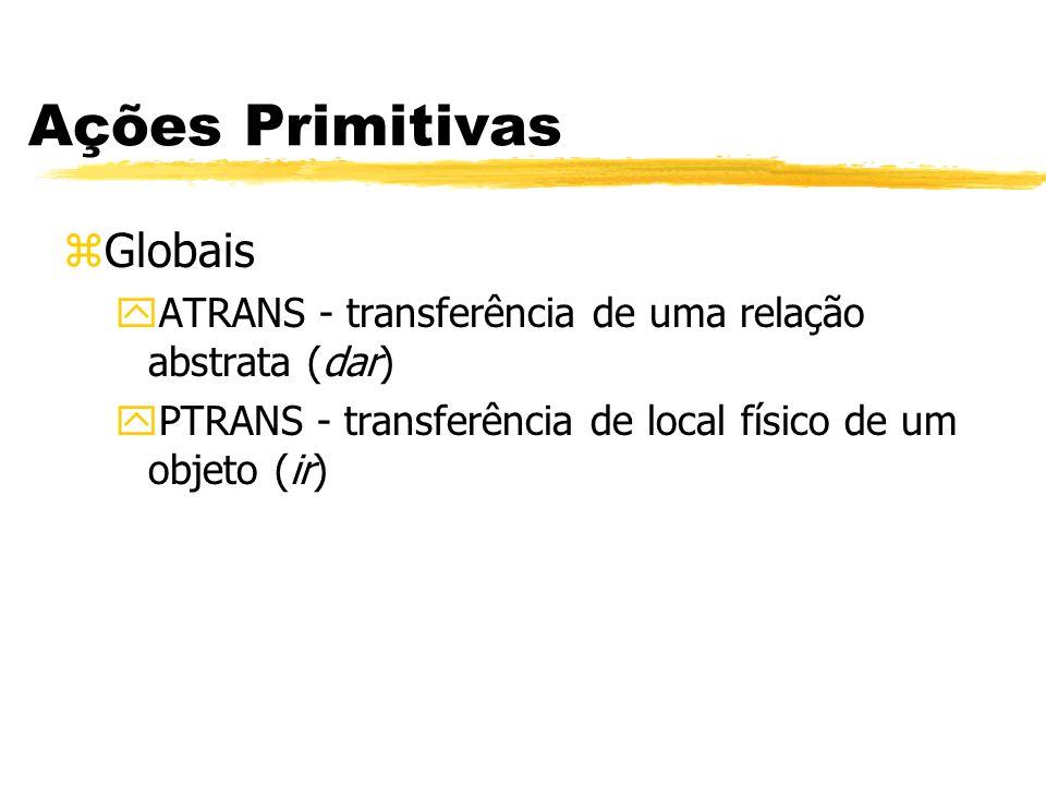Ações Primitivas Globais
