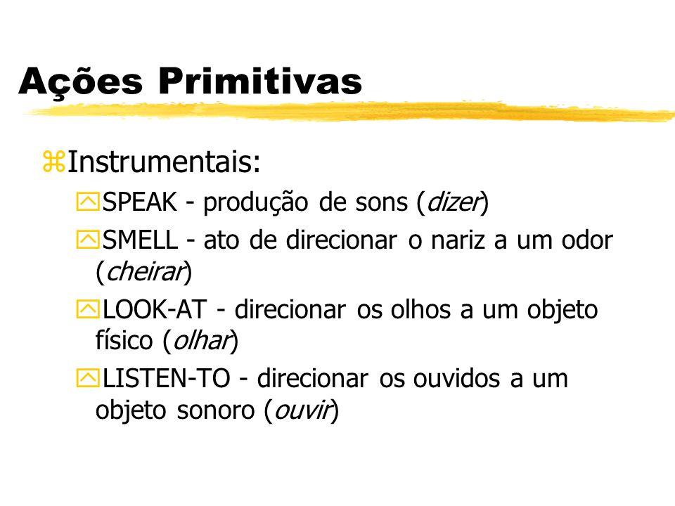 Ações Primitivas Instrumentais: SPEAK - produção de sons (dizer)
