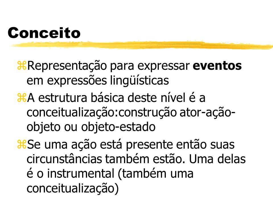 ConceitoRepresentação para expressar eventos em expressões lingüísticas.