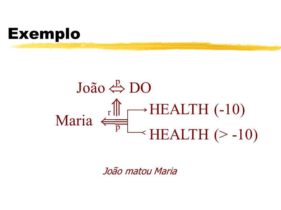 Exemplo João  DO HEALTH (-10) Maria  HEALTH (> -10) p r p