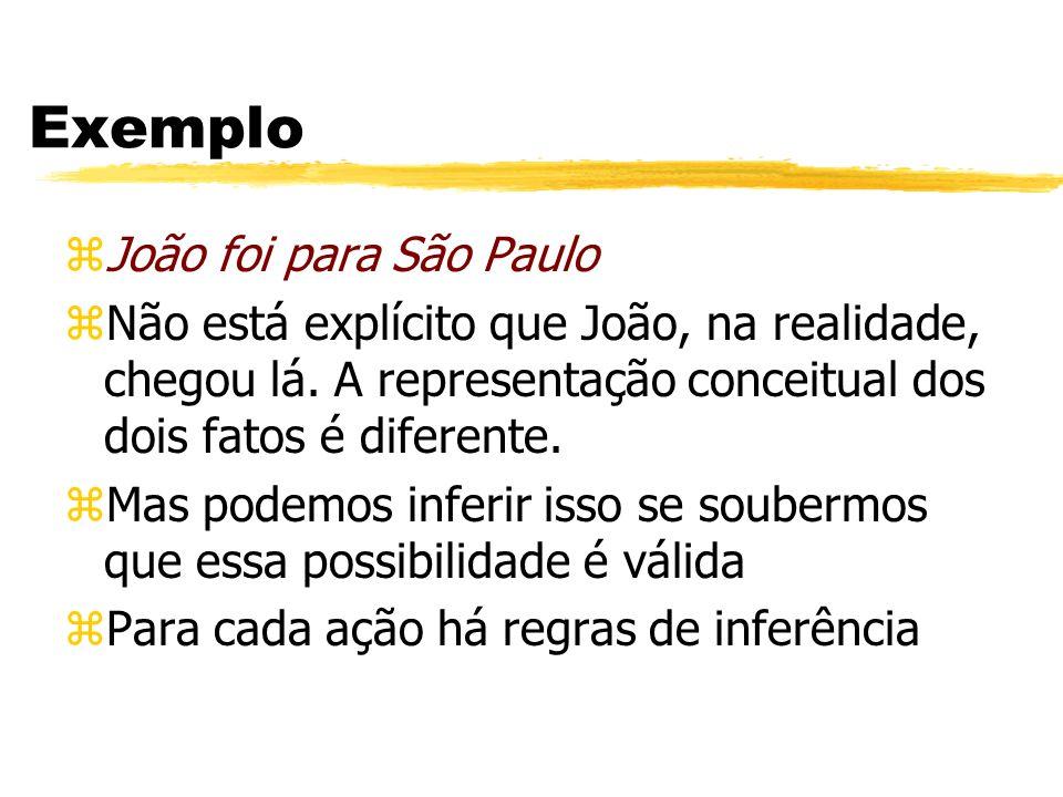 Exemplo João foi para São Paulo