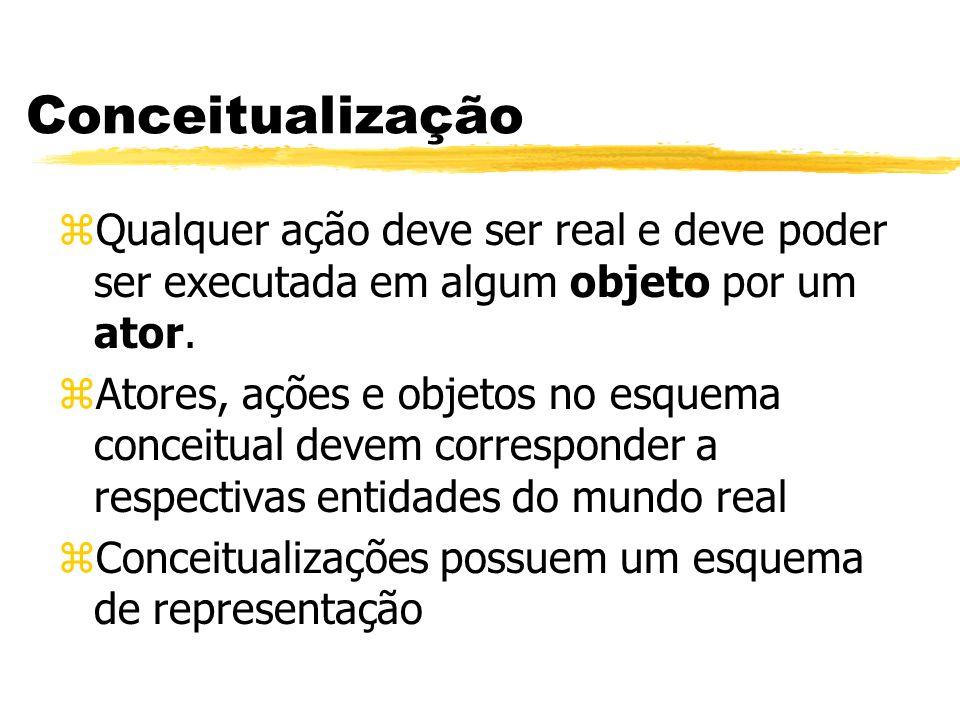 Conceitualização Qualquer ação deve ser real e deve poder ser executada em algum objeto por um ator.