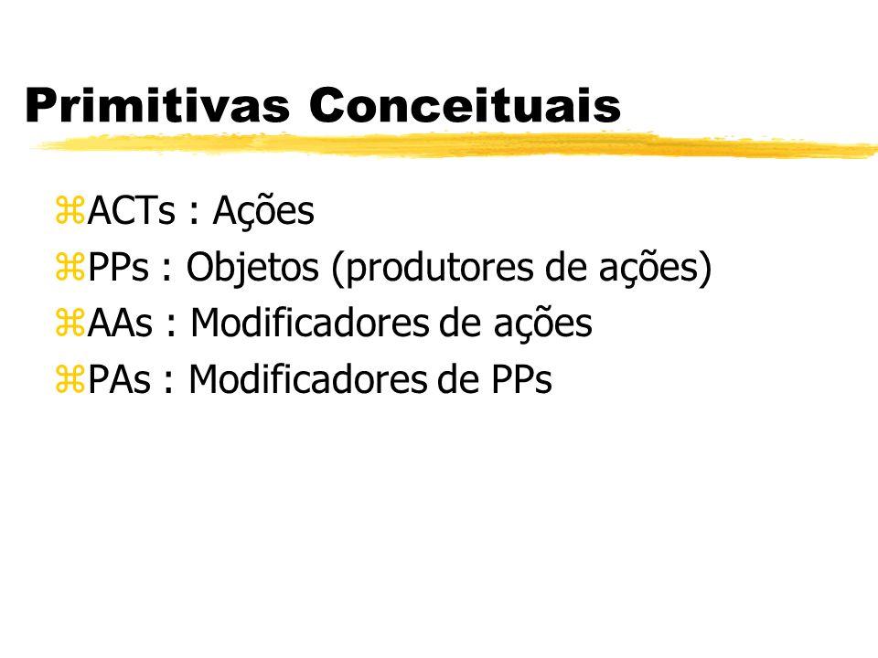 Primitivas Conceituais