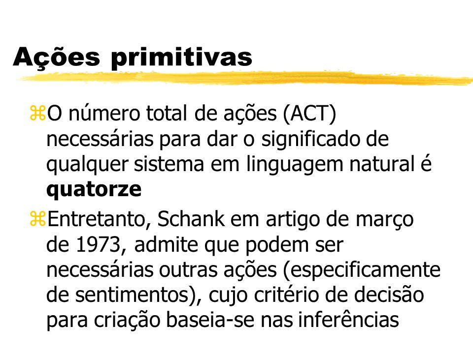 Ações primitivasO número total de ações (ACT) necessárias para dar o significado de qualquer sistema em linguagem natural é quatorze.